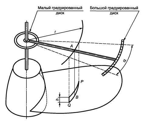 Способ определения шага гребных винтов