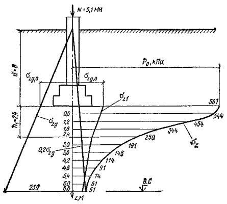 Снип гидроизоляция фундаментов и стен подвала 2.02.01-83 аппликация для торта солдат мастика