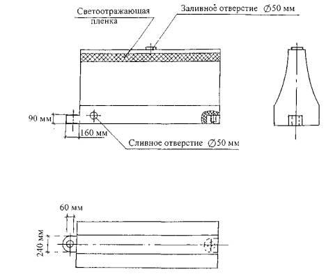 Основные размеры блоков
