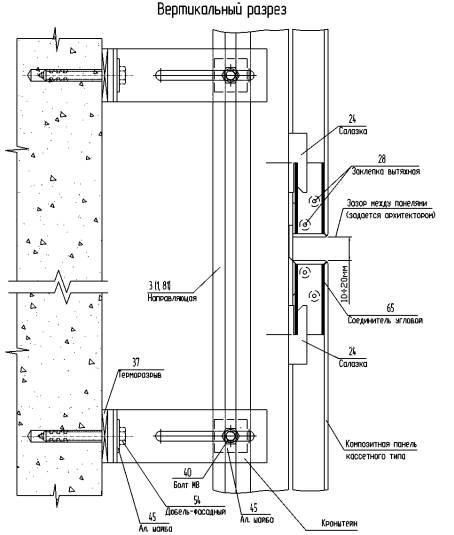 схема крепления фасадной панели