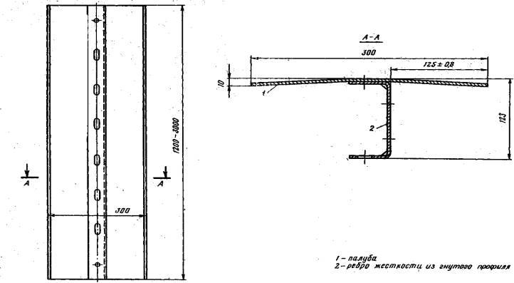 Щит-компенсатор ЩК 0,3×0,12 (3